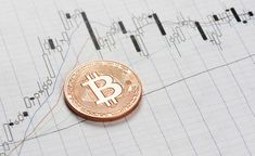Bitcoin Price Stabilizes at $7,300 After Achieving a New All-Time High #Bitcoin #achieving #after