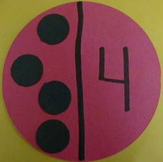 Lady Bug Art - Preschool Lesson Plans Ladybug Dots Provide each child with a red circle. Preschool Bug Theme, Preschool Lesson Plans, Preschool Curriculum, Preschool Math, Kindergarten, Maths, Classroom Themes, Classroom Activities, Bug Activities