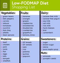 Low FODMAPs grocery checklist