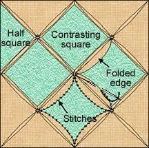 Instructions for a cathedral window cushion, but the illustrations are good, so for a quilt, just keep going.
