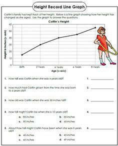 Line Graph Worksheet - link:http://www.superteacherworksheets.com/graphing/line-graph-simple-1_TWNQD.pdf