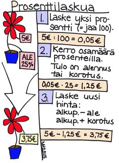 Ale - korotus hintaan. Teaching Math, Maths, Percents, Fractions, Opi, Life Hacks, Education, Peda, Educational Illustrations