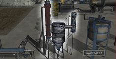 The Lithium Extraction Process - Educational 3D Video - 3D Rendering 2