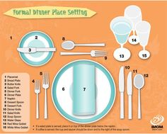 Diagram of a formal dinner place setting.  See more planning a 50th birthday party ideas at www.one-stop-party-ideas.com