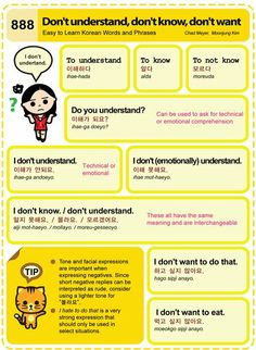 888-Don't Understand/know/want - Easy to Learn Korean