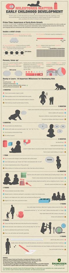 Infant developmental milestones.