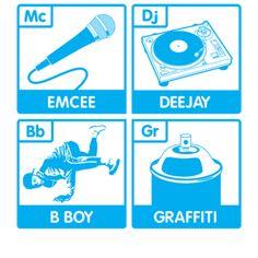 The four elements old school hip hop Tshirt | TeeZeria