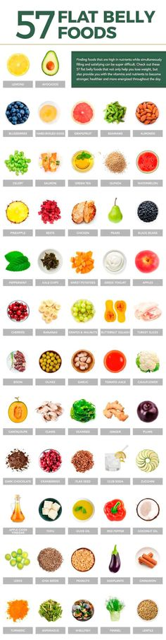 Fat-burning foods. Flat belly foods