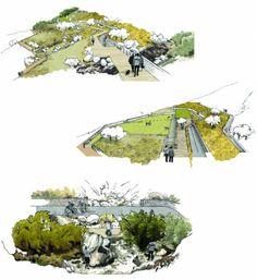 Landskapsarkitekt