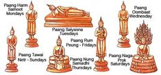 Thai Buddha Images for the Days of the Week