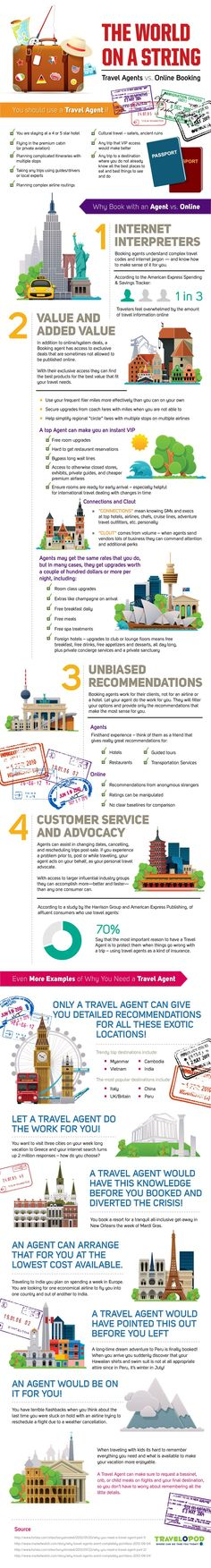 The World on a String: Travel Agent Vs. Online Booking  #infographic #Travel #OnlineBooking