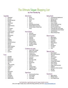 The Ultimate Vegan Shopping List