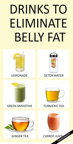 SIMPLE DETOX DRINKS THAT ELIMINATE BELLY FAT                                                                                                                                                                                 More