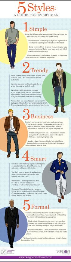 Tips to Dress Well in 5 Essential Men's Styles - Tipsographic