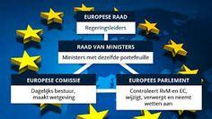 schema europese unie