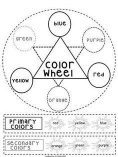 Mixing Colors and Color Wheel Activities Kindergarten Colors, Preschool Colors, Teaching Colors, Kindergarten Teachers, Kindergarten Activities, Primary Activities, Art Activities, Classroom Activities, Preschool Crafts