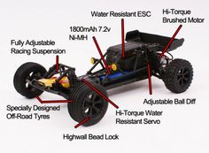 This RTR Drift car is electric powered and perfect for indoor or outdoor drifting http://www.monkeyhobby.com/rc-cars-turcks/
