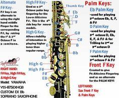 fingerings soprano sax - Google Search Soprano Saxophone, Tenor Sax, Baptism Invitation Wording, Ukulele, Guitar, Flute, Jazz, Sheet Music, Singing