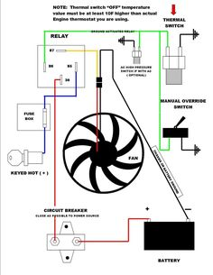 35 Awesome Electric Radiator Fan Wiring Diagram- Wiring a ceiling aficionado is surprisingly simple. Often times it is no more complicated . Electric Radiator Fan, Electric Radiators, Electric Cooling Fan, Electric Fan, Electric Circuit, Ceiling Fan Wiring, Trailer Wiring Diagram, Electrical Wiring Diagram, House Wiring