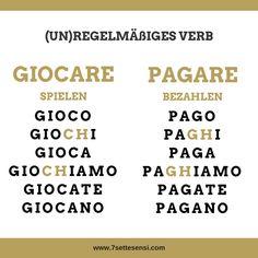 Italienische Verben: Verben mit Endung auf -care bzw. -gare haben in der 2. Person Singular und in der 1. Person Plural ein h eingeschoben, damit die Aussprache gleichbleibt
