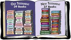 """My Treasure Box"" : BIBLE HISTORY: THE OLD & NEW TESTAMENTS"