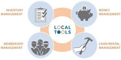 Local Tools make it easy to setup and manage rental shops, tool libraries, as well as, lending libraries for tools, kitchen goods, sporting goods, or just about anything.  You can manage inventory and members using a web-based system.  Create community, save time, and help provide access to the things people need