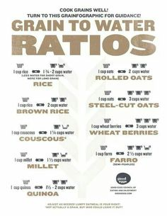 So you don't mess up the grains again!