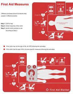 First Aid Blanket red dot awards Designers: Prof. Chai Chunlei, Qiu Yiwu, Cheng Zirui, Jin Qi, Li Zhexin, Li Ziyao, Ma Xuna, Shao Shuai & Yu Yijun Read more at http://www.yankodesign.com/2014/11/25/meet-the-first-aid-blanket/#4VSpCXDp7c7SbtbD.99