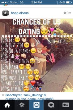 Our chances of dating instagram photos