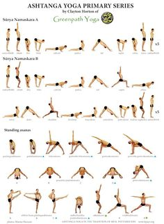 Sun Salutation Ashtanga Yoga
