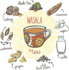 Vector Illustration Traditional Indian Hot Drink Stock Vector (Royalty Free) 398732644 Vector Illustration With Traditional Indian Hot Drink Masala Tea. Masala Chai, Tea Recipes, Indian Food Recipes, Recipe Drawing, Indian Illustration, Chai Recipe, Herbal Magic, Food Journal, Food Drawing