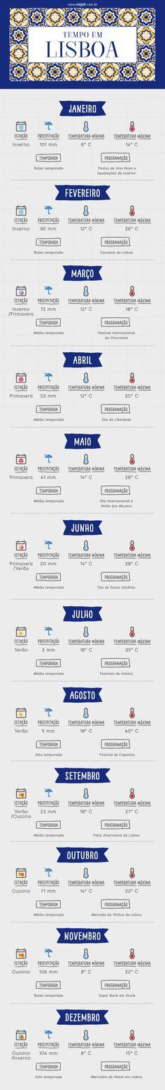 900 Ideas De Portugal Viajes Portugal Portugal Viajes