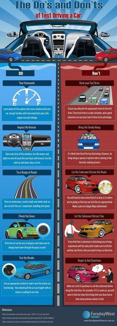 What to do in a test drive. | XX Essential Cheat Sheets For Everyone Who Drives A Car (scheduled via http://www.tailwindapp.com?utm_source=pinterest&utm_medium=twpin&utm_content=post55208340&utm_campaign=scheduler_attribution)