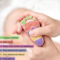 imagem no We Heart It Baby Massage, Vicks Baby Rub, Little Babies, Baby Kids, Baby Bar, Reflexology Massage, Baby Yoga, Baby Development, Baby Health