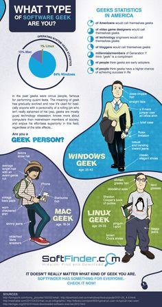 Dime que Sistema Operativo usas y te diré que tipo de Geek eres #infografia #infographic