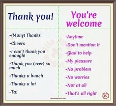 Forum | ________ Learn English | Fluent LandSome Ways to Say THANK YOU vs YOU'RE WELCOME | Fluent Land