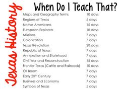Teaching In The Fast Lane: When Do I Teach That? A Sequence of Texas History Units
