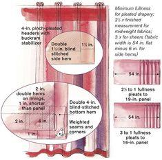 http://www.threadsmagazine.com/assets/uploads/posts/3727/93-window-treatments-06_xl.jpg