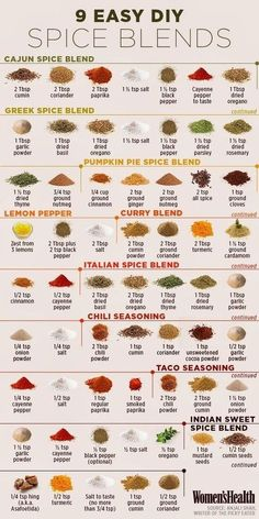 9 easy DIY seasoning mixes spice blends and 16 other useful kitchen cheat sheets Homemade Spices, Homemade Seasonings, Homemade Pizza Sauce, Homemade Italian Seasoning, Homemade Spice Blends, Homemade Burgers, Homemade Pasta, Greek Spices, Kitchen Cheat Sheets
