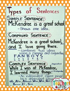 Types of Sentences Anchor Chart: Simple, Compound, and Complex - blog post has LOTS of anchor charts