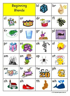 A beginning blend sound- picture card, suitable for identifying, reviewing consonant blends and for spelling words during writing time. www.abcteachingresources.com