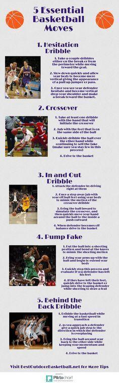 old school hoop: 5 Essential Basketball Moves Basketball Tricks, Basketball Practice, Basketball Is Life, Basketball Workouts, Basketball Skills, Basketball Shooting, Sports Basketball, College Basketball, Basketball Stuff