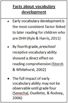 comprehension in early literacy essay Early childhood literacy development 1 comprehension-composition involved in early literacy learning that nelp did not address because of the specific.
