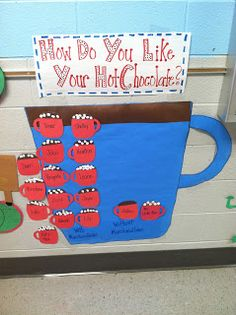 Christmas & Winter Math Activities: Hot Chocolate Graph - would be great for Polar Express Polar Express Party, Polar Express Activities, Classroom Fun, Classroom Activities, Preschool Activities, Preschool Cooking, Graphing Activities, Interactive Activities, Group Activities