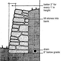 1000 Images About Stacked Stone Retaining Walls On