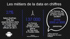 Métiers de la data : les 4 profils que l'on va s'arracher - Les enquêtes de demain - Les clés de demain - Le Monde.fr / IBM
