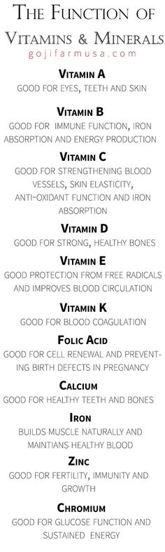 The Function of Vitamins and Minerals