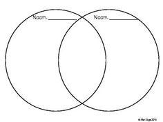 Afrikaans Begin van die Jaar Ysbreker Venn Diagram Afrikaans, Diagram, Van, Vans, Vans Outfit