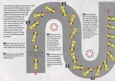 How to make your car Drift #drifting #hyperfest