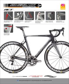 Silverback's latest ad in ProCycling magazine. #Procycling #Silverback #Scalera #roadbikes @Silverback_Tech